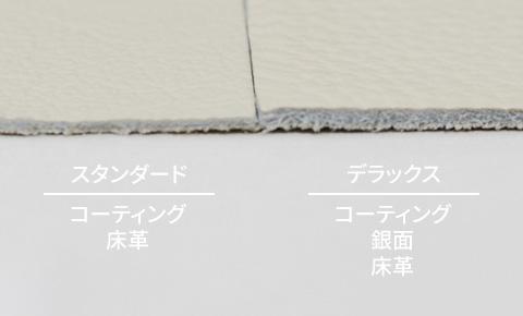 レザーの組成図